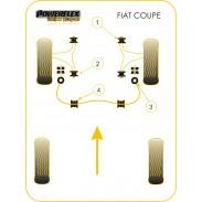 Silentblock Black Series de Powerflex para Fiat Coupe (1993 - 2000), Brava, Bravo, Marea (1995 - 2001)