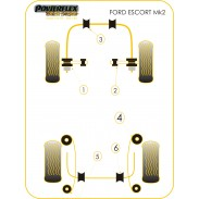 Silentblock Black Series de Powerflex para Ford Escort Mk2