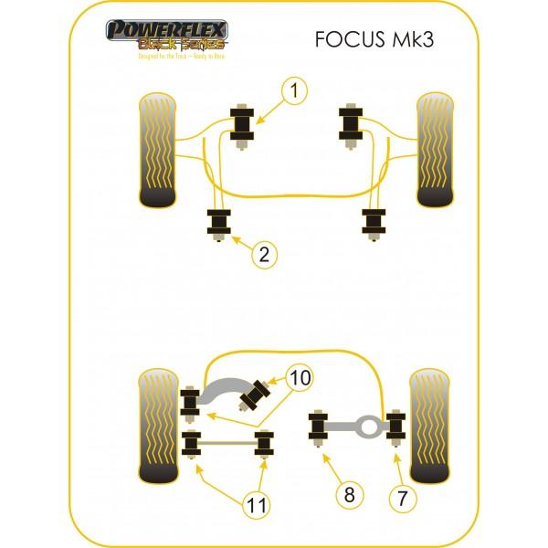 Silentblock Black Series De Powerflex Para Ford Focus Mk3  Inclu U00eddo St   2011 -