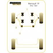 Silentblock Black Series de Powerflex para Renault 19 (incluído 16V)