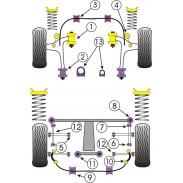 Silentblock de Powerflex para Subaru Impreza GD, GG Turbo, WRX, Sti (2000 - 2007)