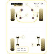 Silentblock Black Series de Powerflex para Alfa Romeo 164 V6, Twin Spark (1987  - 1998)