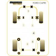 Silentblock Black Series de Powerflex para Ford Capri
