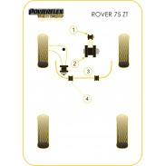 Silentblock Black Series de Powerflex para MG ZT