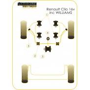 Silentblock Black Series de Powerflex para Renault Clio (incluído 16v, Williams)