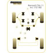 Silentblock Black Series de Powerflex para Renault Clio Mk2 (incluído 172, 182)