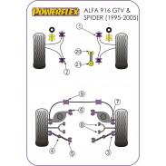Silentblock de Powerflex para Alfa Romeo GTV, Spider 2.0, V6, 916 (1995 - 2005)